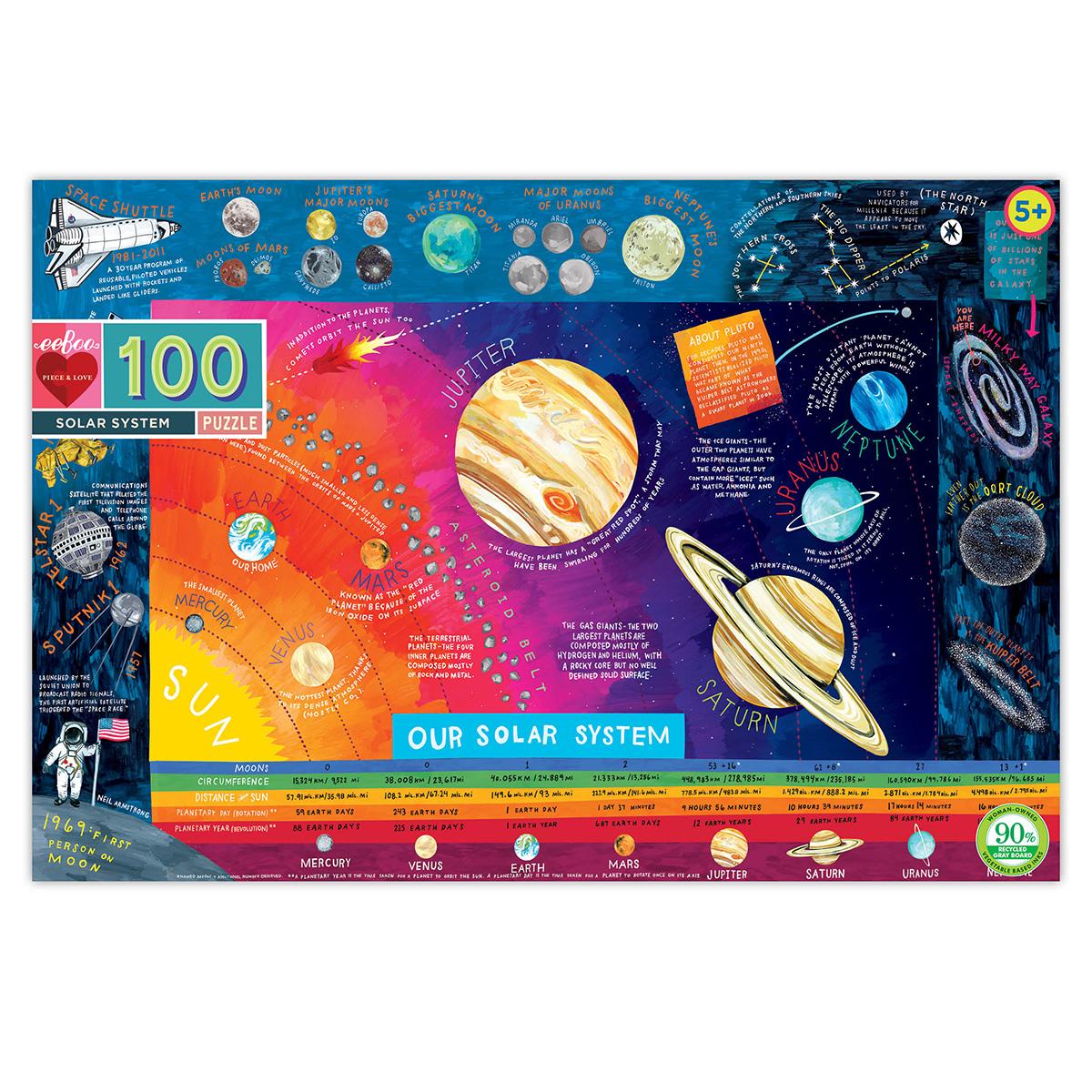 【再入荷時期未定】100ピースパズル 太陽系